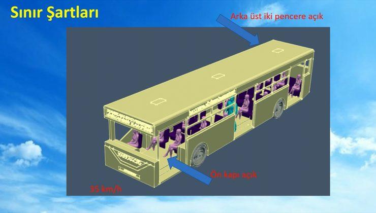Harran Üniversitesi virüsün toplu taşıma araçlarındaki yayılımını simülasyona aktardı