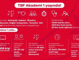 TBF Başkanı Hidayet Türkoğlu, TBF Akademi'yle ilgili infografik paylaştı